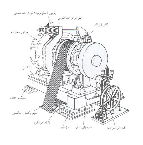 موتور آسانسور